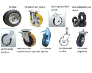 Ассортимент колес и роликов