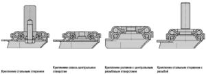 Выбор по виду кронштейна аппаратного колеса