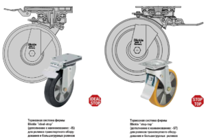 Выбор по тормозной системе аппаратного колеса