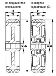 Выбор по основанию или ободу аппаратного колеса
